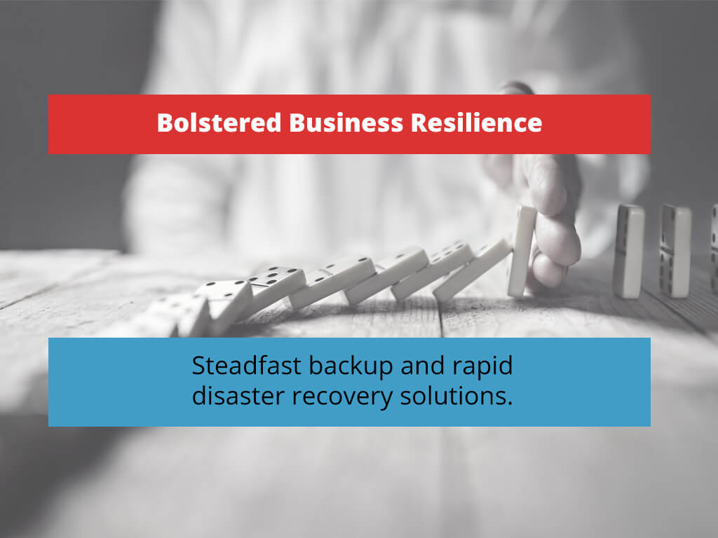 Bolstered Business Resilience